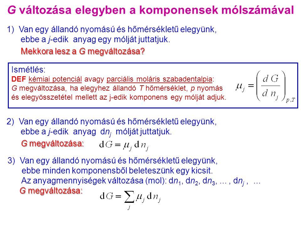 Ammónia szintézis (p,T függés) Reakció:3H 2 + N 2 = 2NH 3 ∆H=-46 kJ/mol Mólszámcsökkenés, Exoterm reakció Az egyensúlyi gázelegy összetétele a nyomás és a hőmérséklet függvényében: Alacsony hőmérséklet : kicsi reakciósebesség Katalizátor Fe-Al 2 O 3 -K 2 O A katalizátor igen érzékeny kénvegyületek H 2 S, COS (karbonil-szulfid) megmérgezik a katalizátort.