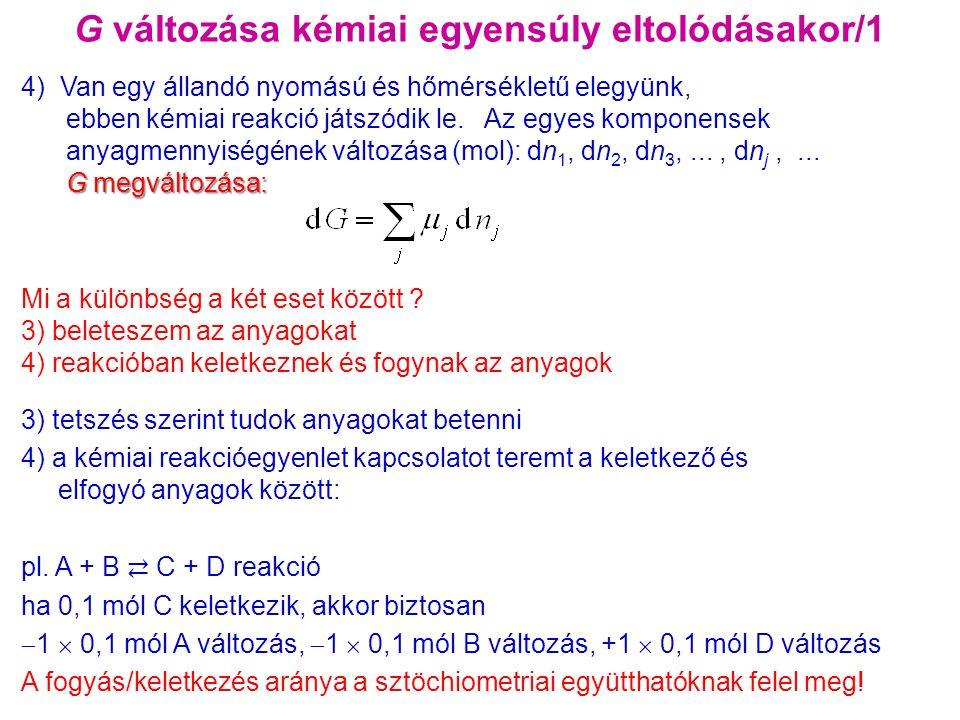 G változása kémiai egyensúly eltolódásakor 2.