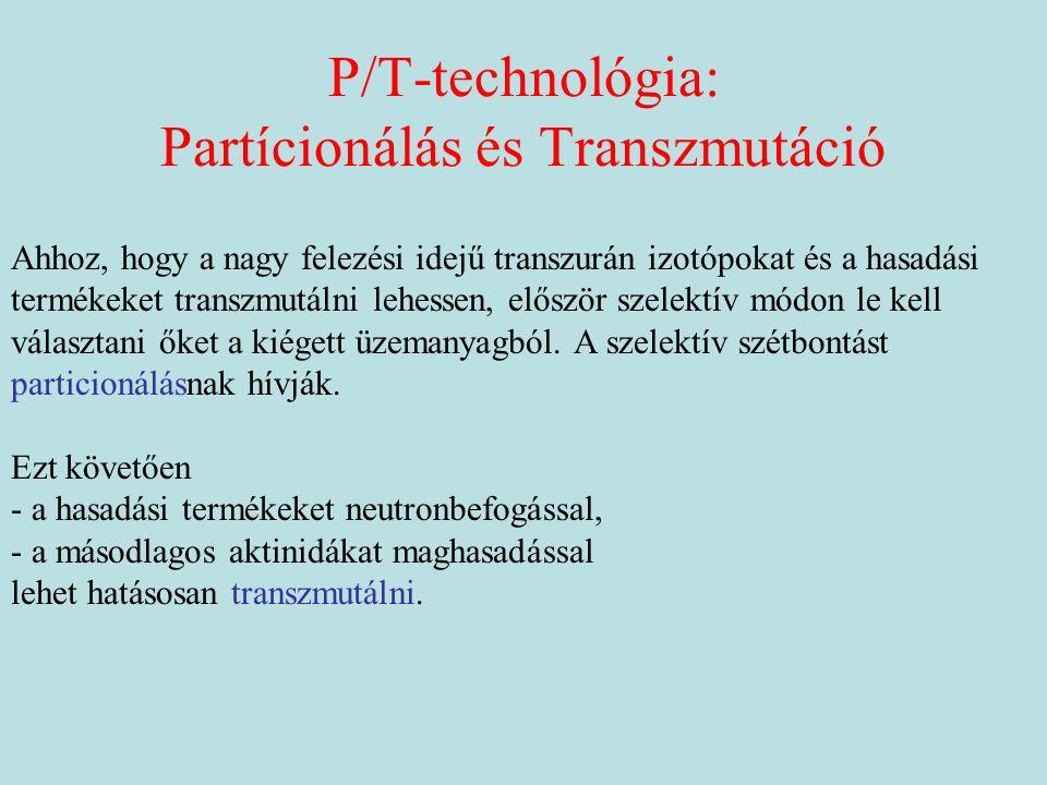 P/T-technológia: Partícionálás és Transzmutáció Ahhoz, hogy a nagy felezési idejű transzurán izotópokat és a hasadási termékeket transzmutálni lehessen, először szelektív módon le kell választani őket a kiégett üzemanyagból.