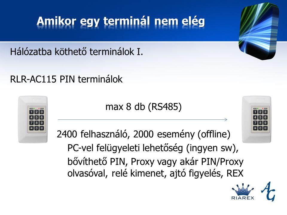 Hálózatba köthető terminálok I.