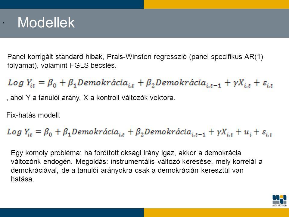 Modellek,,, ahol Y a tanulói arány, X a kontroll változók vektora. Fix-hatás modell: Panel korrigált standard hibák, Prais-Winsten regresszió (panel s