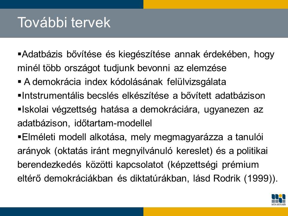 További tervek  Adatbázis bővítése és kiegészítése annak érdekében, hogy minél több országot tudjunk bevonni az elemzése  A demokrácia index kódolásának felülvizsgálata  Intstrumentális becslés elkészítése a bővített adatbázison  Iskolai végzettség hatása a demokráciára, ugyanezen az adatbázison, időtartam-modellel  Elméleti modell alkotása, mely megmagyarázza a tanulói arányok (oktatás iránt megnyilvánuló kereslet) és a politikai berendezkedés közötti kapcsolatot (képzettségi prémium eltérő demokráciákban és diktatúrákban, lásd Rodrik (1999)).