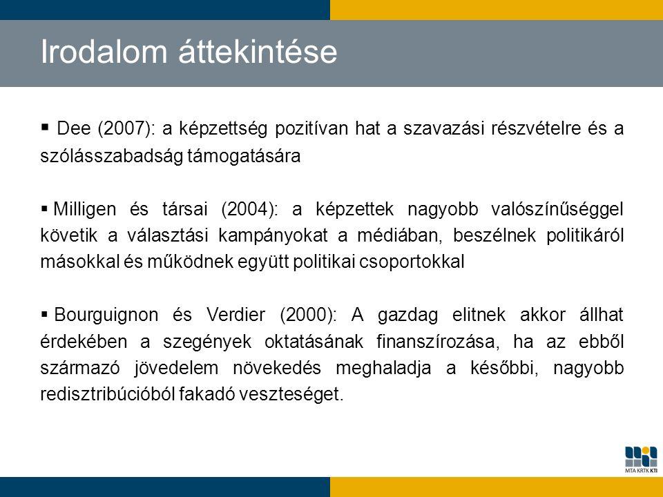 Irodalom áttekintése  Dee (2007): a képzettség pozitívan hat a szavazási részvételre és a szólásszabadság támogatására  Milligen és társai (2004): a képzettek nagyobb valószínűséggel követik a választási kampányokat a médiában, beszélnek politikáról másokkal és működnek együtt politikai csoportokkal  Bourguignon és Verdier (2000): A gazdag elitnek akkor állhat érdekében a szegények oktatásának finanszírozása, ha az ebből származó jövedelem növekedés meghaladja a későbbi, nagyobb redisztribúcióból fakadó veszteséget.
