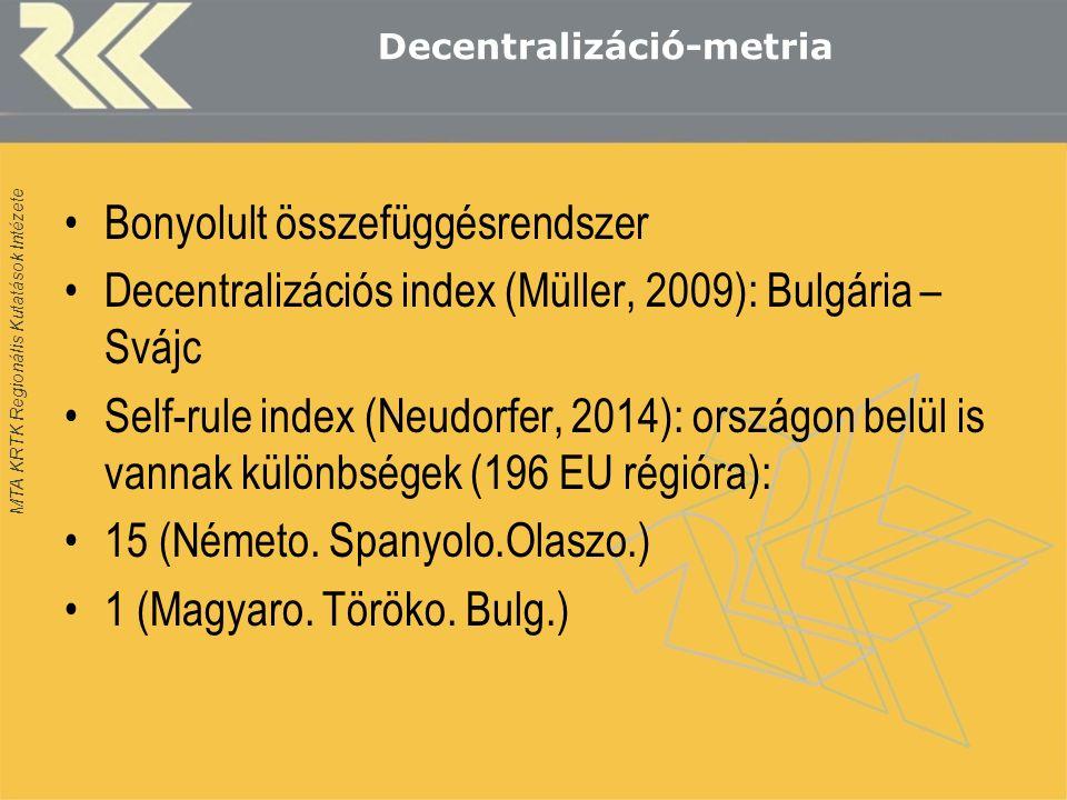 MTA KRTK Regionális Kutatások Intézete Bonyolult összefüggésrendszer Decentralizációs index (Müller, 2009): Bulgária – Svájc Self-rule index (Neudorfer, 2014): országon belül is vannak különbségek (196 EU régióra): 15 (Németo.