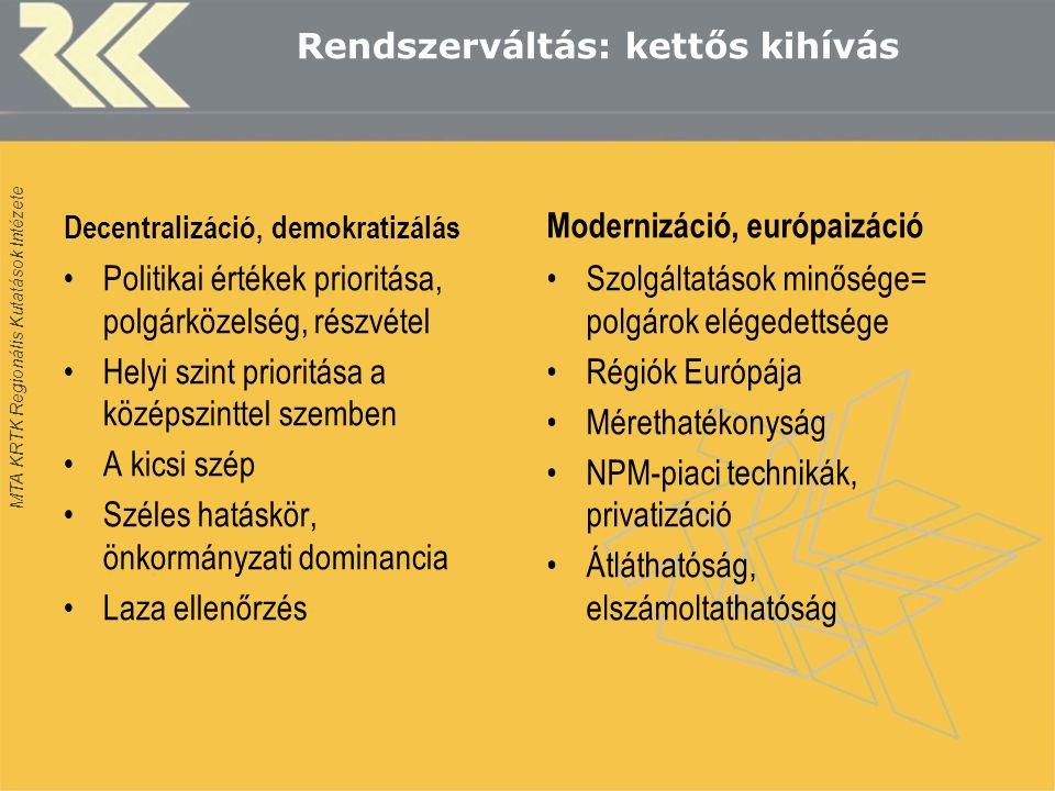 MTA KRTK Regionális Kutatások Intézete Rendszerváltás: kettős kihívás Decentralizáció, demokratizálás Politikai értékek prioritása, polgárközelség, részvétel Helyi szint prioritása a középszinttel szemben A kicsi szép Széles hatáskör, önkormányzati dominancia Laza ellenőrzés Modernizáció, európaizáció Szolgáltatások minősége= polgárok elégedettsége Régiók Európája Mérethatékonyság NPM-piaci technikák, privatizáció Átláthatóság, elszámoltathatóság