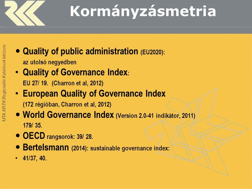 MTA KRTK Regionális Kutatások Intézete Quality of public administration (EU2020): az utolsó negyedben Quality of Governance Index : EU 27/ 19.