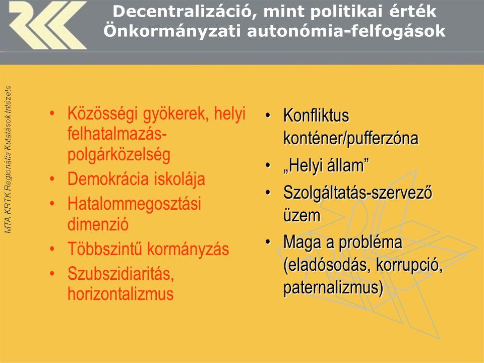 MTA KRTK Regionális Kutatások Intézete A decentralizáció fogalmi bizonytalanságai Nincs egységes fogalom Hatalom vertikális megosztása (nem negyedik hatalmi ág) Nem elég a közjogi státusz (tagállam, önkormányzat, dekoncentrált hivatal, egyéb) Nincs kötelező standard (Helyi Önkormányzatok Európai Chartája, 1985, Regionális Önkormányzatok Európai Chartájának fiaskója) Számtalan tipizálás (pl.