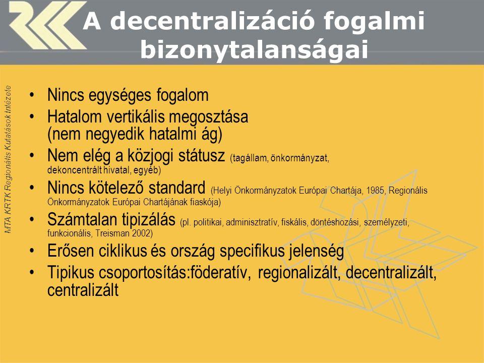 """MTA KRTK Regionális Kutatások Intézete Zsugorodó önkormányzati szektor, terjeszkedő állam """"Helyi állam Önkormányzati feladatok drasztikus csökkentése Finanszírozási modellváltás, szigorodó pénzügyi felügyelet """"Erős központi állam Növekvő állami feladatrendszer és intézményrendszer területi szinten is"""