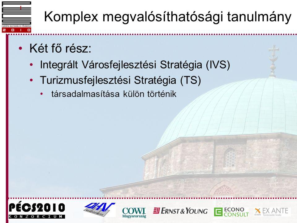 Két fő rész: Integrált Városfejlesztési Stratégia (IVS) Turizmusfejlesztési Stratégia (TS) társadalmasítása külön történik Komplex megvalósíthatósági tanulmány