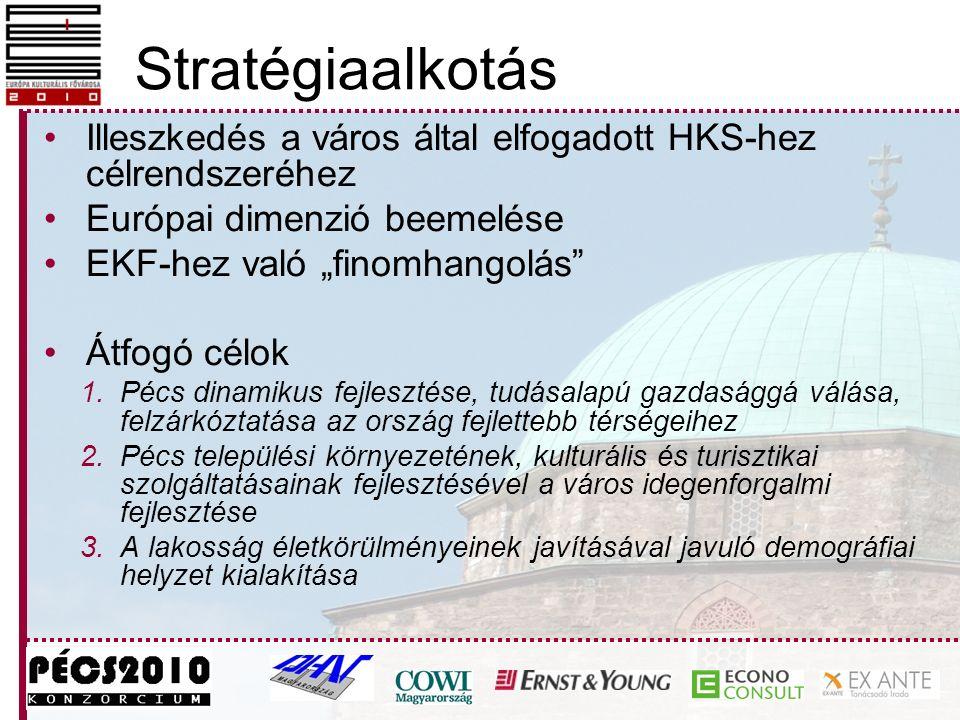 """Stratégiaalkotás Illeszkedés a város által elfogadott HKS-hez célrendszeréhez Európai dimenzió beemelése EKF-hez való """"finomhangolás Átfogó célok 1.Pécs dinamikus fejlesztése, tudásalapú gazdasággá válása, felzárkóztatása az ország fejlettebb térségeihez 2.Pécs települési környezetének, kulturális és turisztikai szolgáltatásainak fejlesztésével a város idegenforgalmi fejlesztése 3.A lakosság életkörülményeinek javításával javuló demográfiai helyzet kialakítása"""