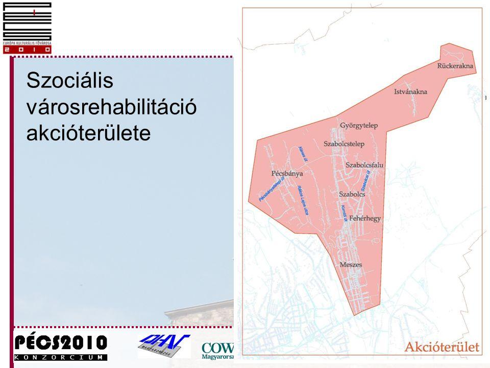 Szociális városrehabilitáció akcióterülete