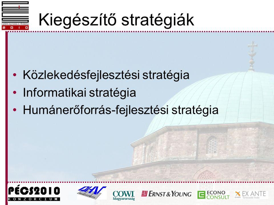 Kiegészítő stratégiák Közlekedésfejlesztési stratégia Informatikai stratégia Humánerőforrás-fejlesztési stratégia