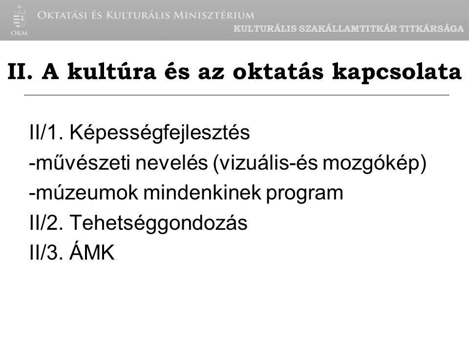 KULTURÁLIS SZAKÁLLAMTITKÁR TITKÁRSÁGA II/1.
