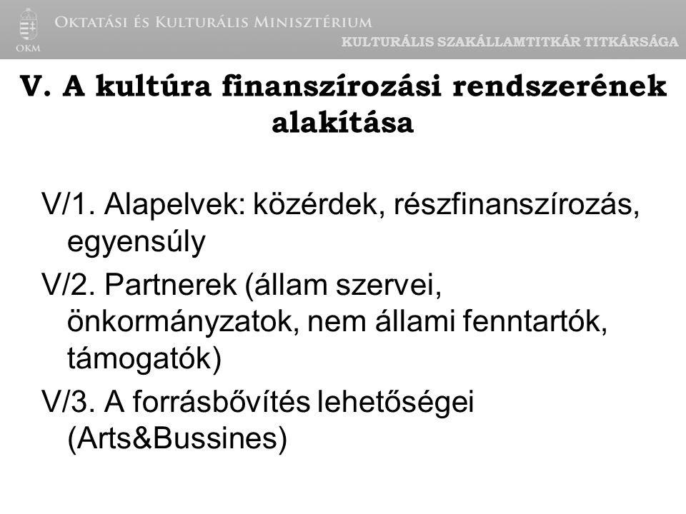KULTURÁLIS SZAKÁLLAMTITKÁR TITKÁRSÁGA V. A kultúra finanszírozási rendszerének alakítása V/1.