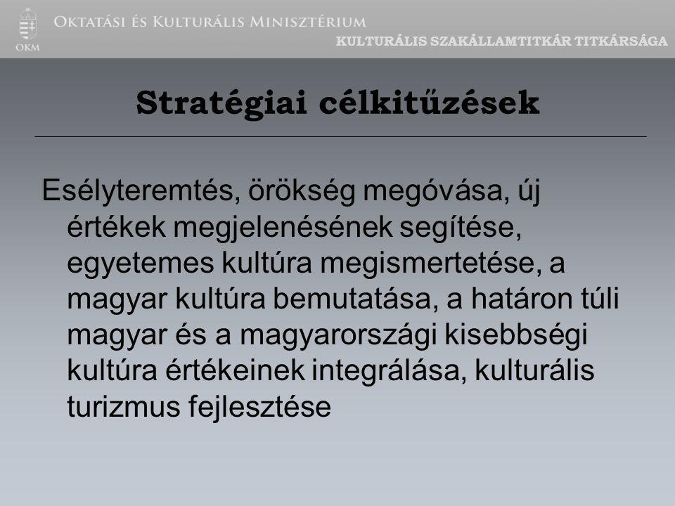 KULTURÁLIS SZAKÁLLAMTITKÁR TITKÁRSÁGA Esélyteremtés, örökség megóvása, új értékek megjelenésének segítése, egyetemes kultúra megismertetése, a magyar kultúra bemutatása, a határon túli magyar és a magyarországi kisebbségi kultúra értékeinek integrálása, kulturális turizmus fejlesztése Stratégiai célkitűzések