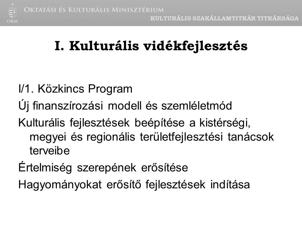 KULTURÁLIS SZAKÁLLAMTITKÁR TITKÁRSÁGA I. Kulturális vidékfejlesztés I/1.