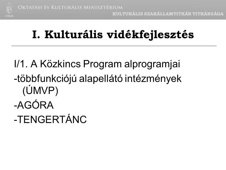 KULTURÁLIS SZAKÁLLAMTITKÁR TITKÁRSÁGA I/2.