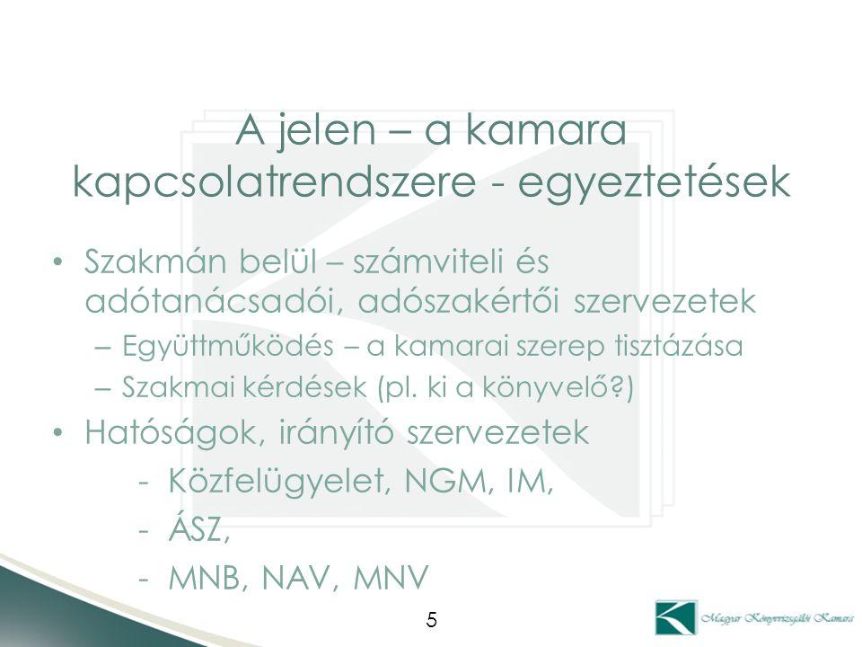 A jelen – a kamara kapcsolatrendszere - egyeztetések Szakmán belül – számviteli és adótanácsadói, adószakértői szervezetek – Együttműködés – a kamarai szerep tisztázása – Szakmai kérdések (pl.