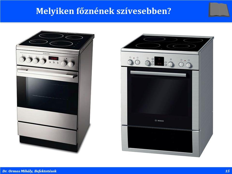 Melyiken főznének szívesebben? Dr. Ormos Mihály, Befektetések15