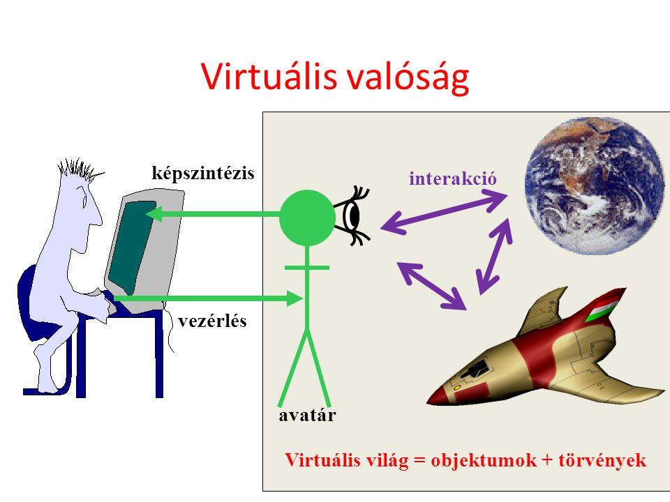 Virtuális valóság Virtuális világ = objektumok + törvények avatár vezérlés képszintézis interakció