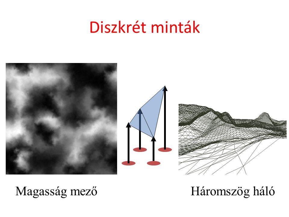 Magasság mezőHáromszög háló Diszkrét minták