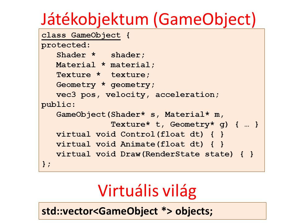 Játékobjektum (GameObject) class GameObject { protected: Shader * shader; Material * material; Texture * texture; Geometry * geometry; vec3 pos, velocity, acceleration; public: GameObject(Shader* s, Material* m, Texture* t, Geometry* g) { … } virtual void Control(float dt) { } virtual void Animate(float dt) { } virtual void Draw(RenderState state) { } }; std::vector objects; Virtuális világ
