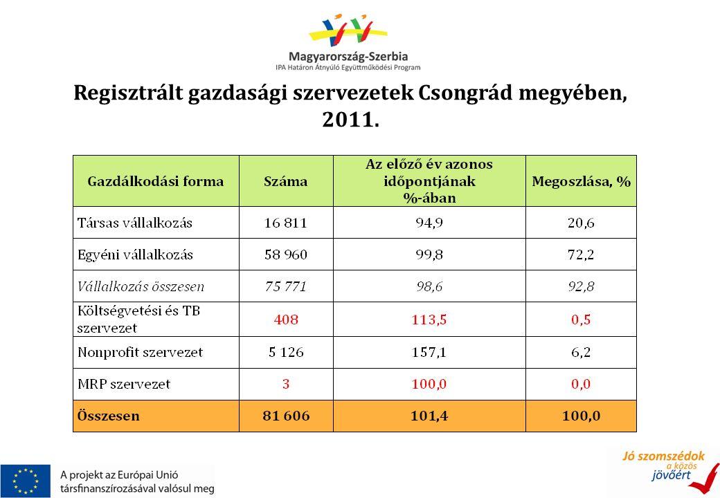 Regisztrált gazdasági szervezetek Csongrád megyében, 2011.