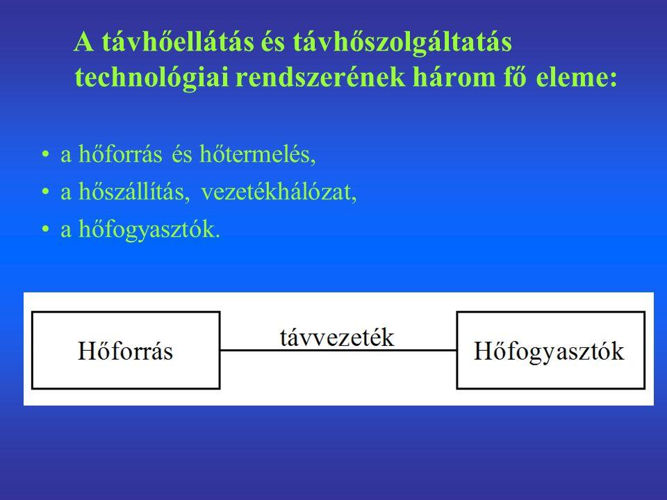 A távhőellátás és távhőszolgáltatás technológiai rendszerének három fő eleme: a hőforrás és hőtermelés, a hőszállítás, vezetékhálózat, a hőfogyasztók.