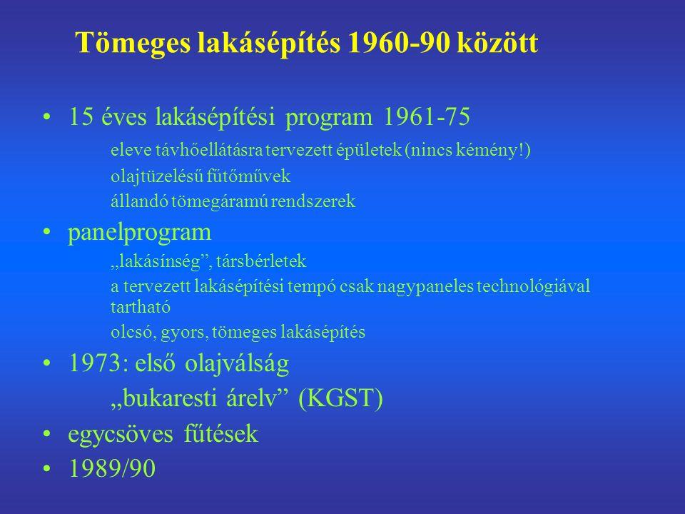 """15 éves lakásépítési program 1961-75 eleve távhőellátásra tervezett épületek (nincs kémény!) olajtüzelésű fűtőművek állandó tömegáramú rendszerek panelprogram """"lakásínség , társbérletek a tervezett lakásépítési tempó csak nagypaneles technológiával tartható olcsó, gyors, tömeges lakásépítés 1973: első olajválság """"bukaresti árelv (KGST) egycsöves fűtések 1989/90 Tömeges lakásépítés 1960-90 között"""