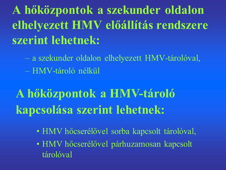 A hőközpontok a szekunder oldalon elhelyezett HMV előállítás rendszere szerint lehetnek: –a szekunder oldalon elhelyezett HMV-tárolóval, –HMV-tároló nélkül A hőközpontok a HMV-tároló kapcsolása szerint lehetnek: HMV hőcserélővel sorba kapcsolt tárolóval, HMV hőcserélővel párhuzamosan kapcsolt tárolóval