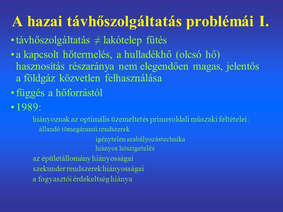 A hazai távhőszolgáltatás problémái I.