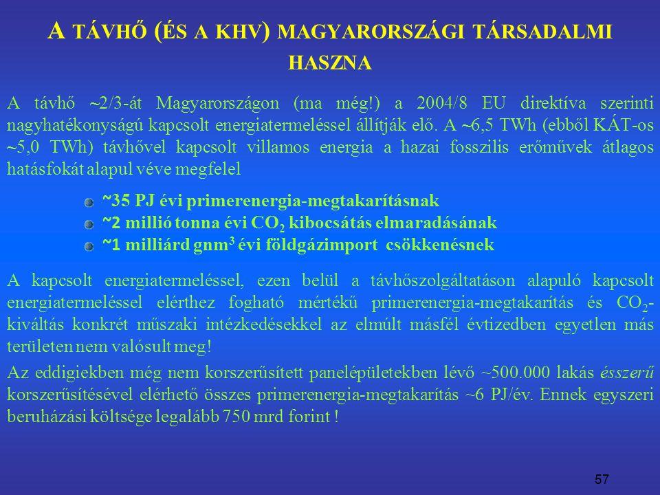 57 A TÁVHŐ ( ÉS A KHV ) MAGYARORSZÁGI TÁRSADALMI HASZNA A távhő ~2/3-át Magyarországon (ma még!) a 2004/8 EU direktíva szerinti nagyhatékonyságú kapcsolt energiatermeléssel állítják elő.