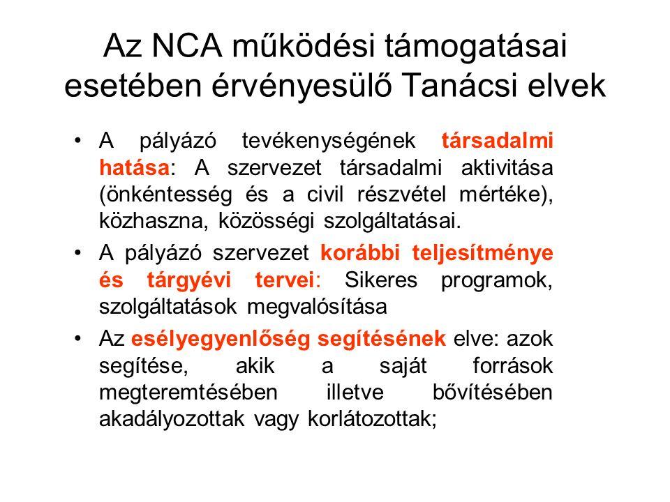 Az NCA működési támogatásai esetében érvényesülő Tanácsi elvek A pályázó tevékenységének társadalmi hatása: A szervezet társadalmi aktivitása (önkéntesség és a civil részvétel mértéke), közhaszna, közösségi szolgáltatásai.