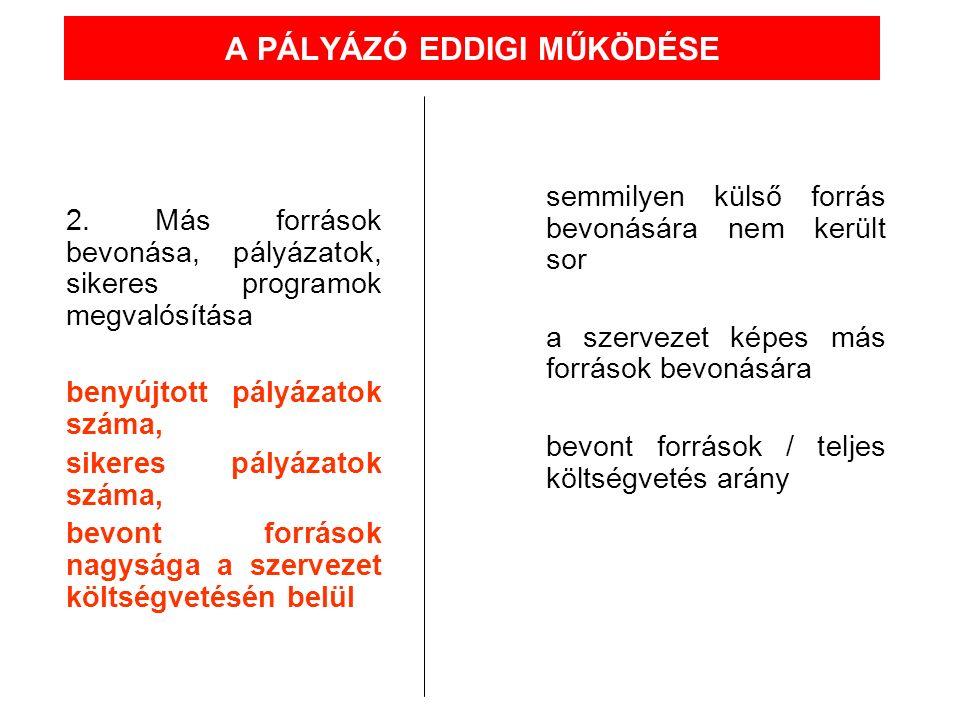 A PÁLYÁZÓ EDDIGI MŰKÖDÉSE 2.