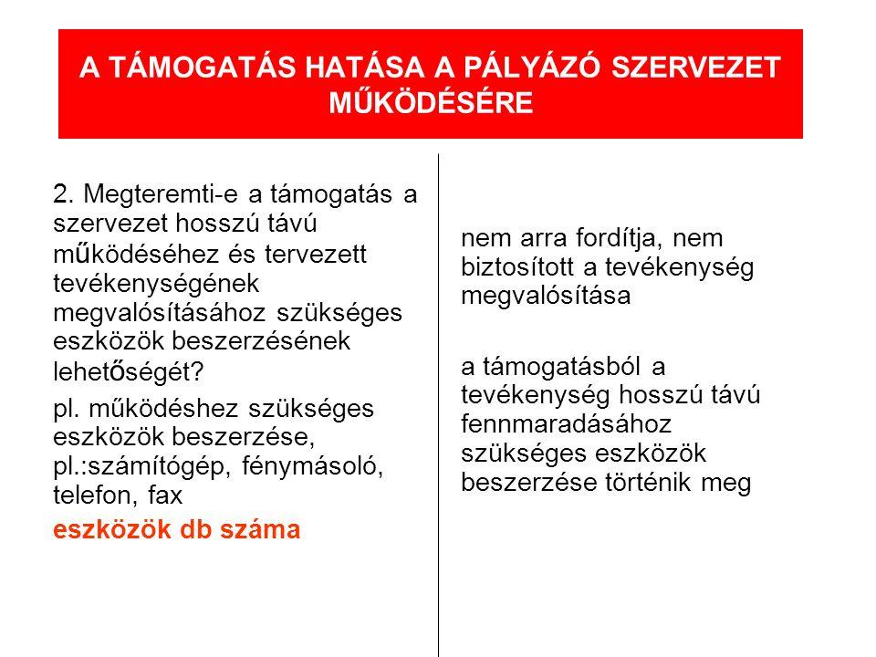 A TÁMOGATÁS HATÁSA A PÁLYÁZÓ SZERVEZET MŰKÖDÉSÉRE 2.