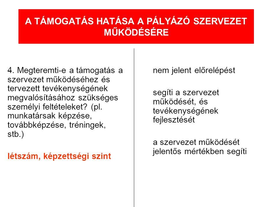 A TÁMOGATÁS HATÁSA A PÁLYÁZÓ SZERVEZET MŰKÖDÉSÉRE 4.