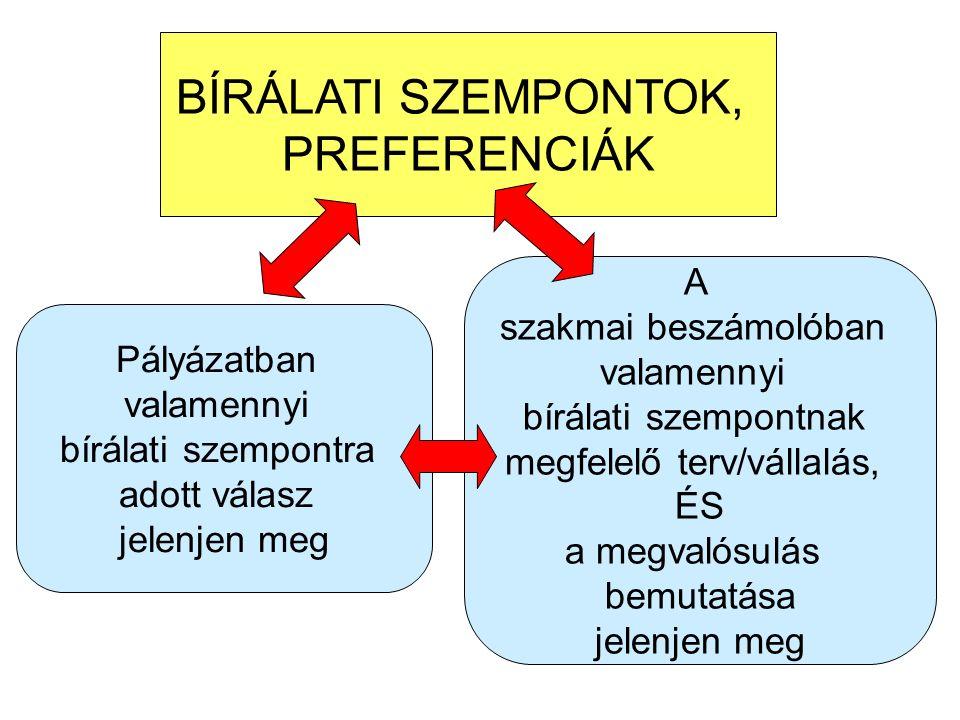 A TÁMOGATÁS HATÁSA A PÁLYÁZÓ SZERVEZET MŰKÖDÉSÉRE 1.Megteremti-e a támogatás a pályázó jogszabályi előírásoknak megfelelő működését.