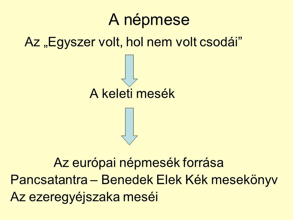 """A népmese Az """"Egyszer volt, hol nem volt csodái A keleti mesék Az európai népmesék forrása Pancsatantra – Benedek Elek Kék mesekönyv Az ezeregyéjszaka meséi"""