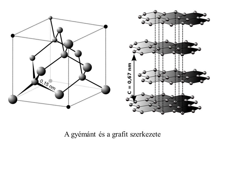 A gyémánt és a grafit szerkezete