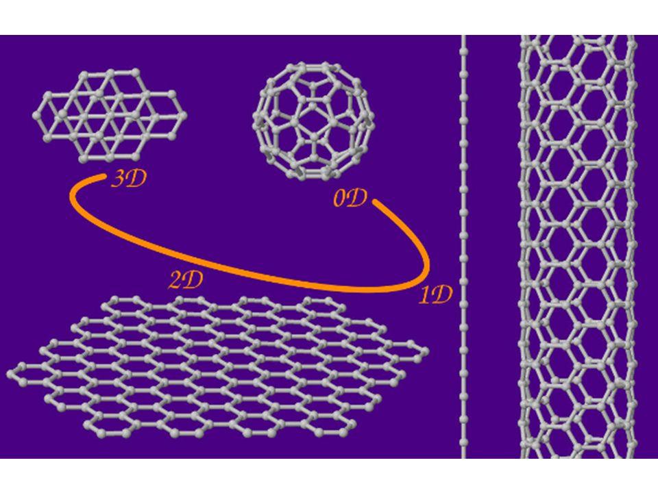 "buckminsterfullerene buckyball ""focimolekula C 60 d  0,7 nm H.W.Kroto, J.R.Heath, S.C.O'Brien, R.F.Curl, R.E.Smalley, ""C 60 : Buckminsterfullerene , Nature 318, 162 (14 Nov."