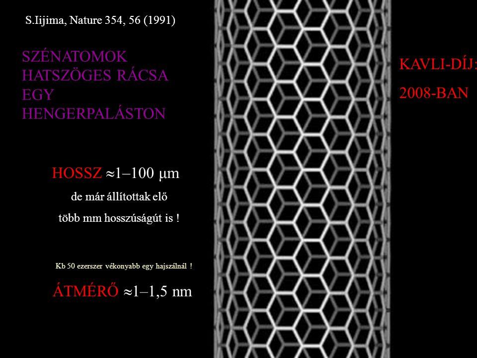HOSSZ  1–100 μm de már állítottak elő több mm hosszúságút is ! ÁTMÉRŐ  1–1,5 nm SZÉNATOMOK HATSZÖGES RÁCSA EGY HENGERPALÁSTON Kb 50 ezerszer vékonya