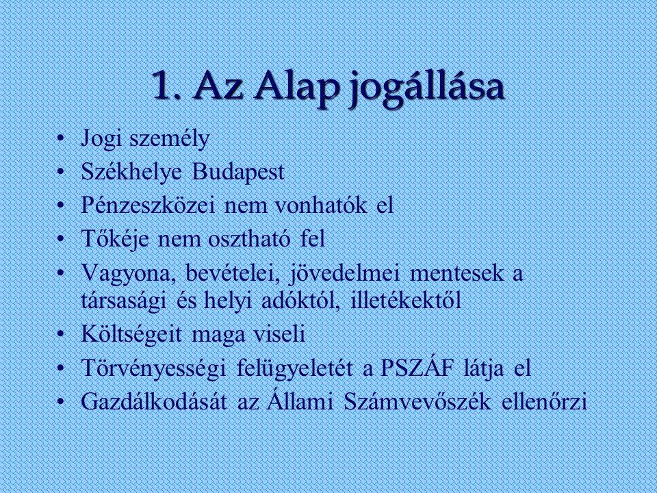 1. Az Alap jogállása Jogi személy Székhelye Budapest Pénzeszközei nem vonhatók el Tőkéje nem osztható fel Vagyona, bevételei, jövedelmei mentesek a tá