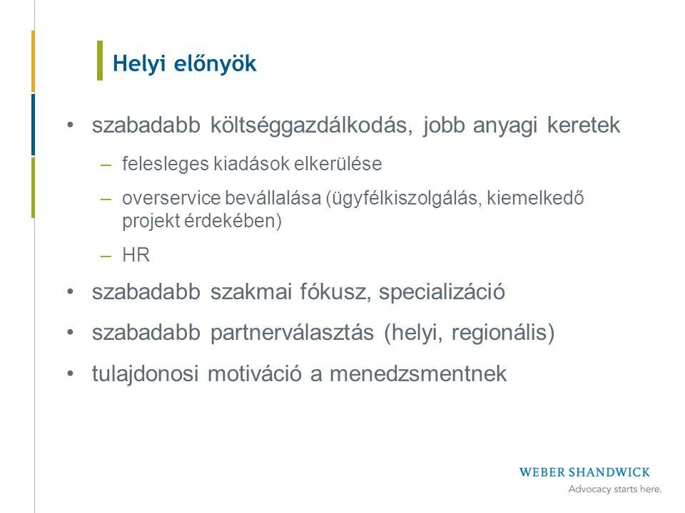 Helyi előnyök szabadabb költséggazdálkodás, jobb anyagi keretek –felesleges kiadások elkerülése –overservice bevállalása (ügyfélkiszolgálás, kiemelkedő projekt érdekében) –HR szabadabb szakmai fókusz, specializáció szabadabb partnerválasztás (helyi, regionális) tulajdonosi motiváció a menedzsmentnek