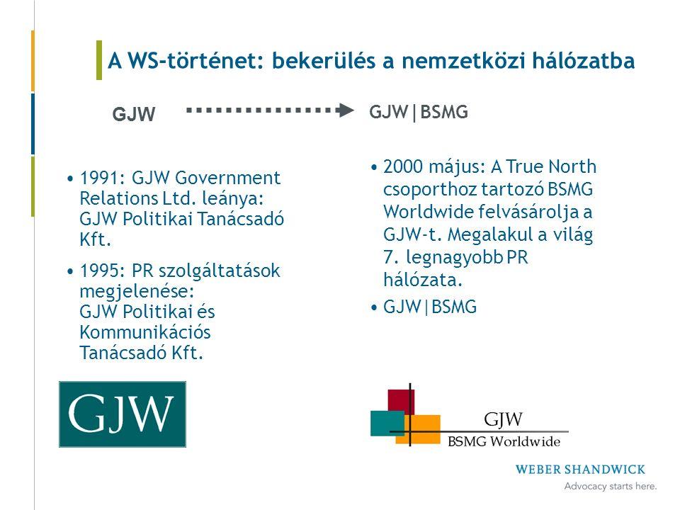GJW 1991: GJW Government Relations Ltd. leánya: GJW Politikai Tanácsadó Kft.