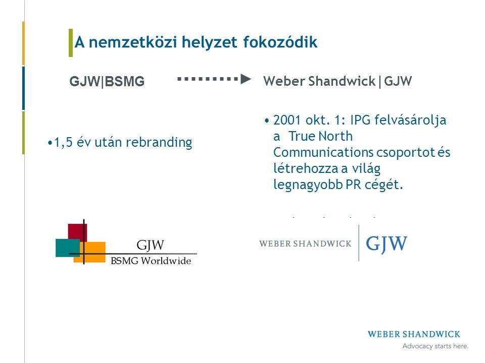 1,5 év után rebranding A nemzetközi helyzet fokozódik Weber Shandwick|GJW 2001 okt.
