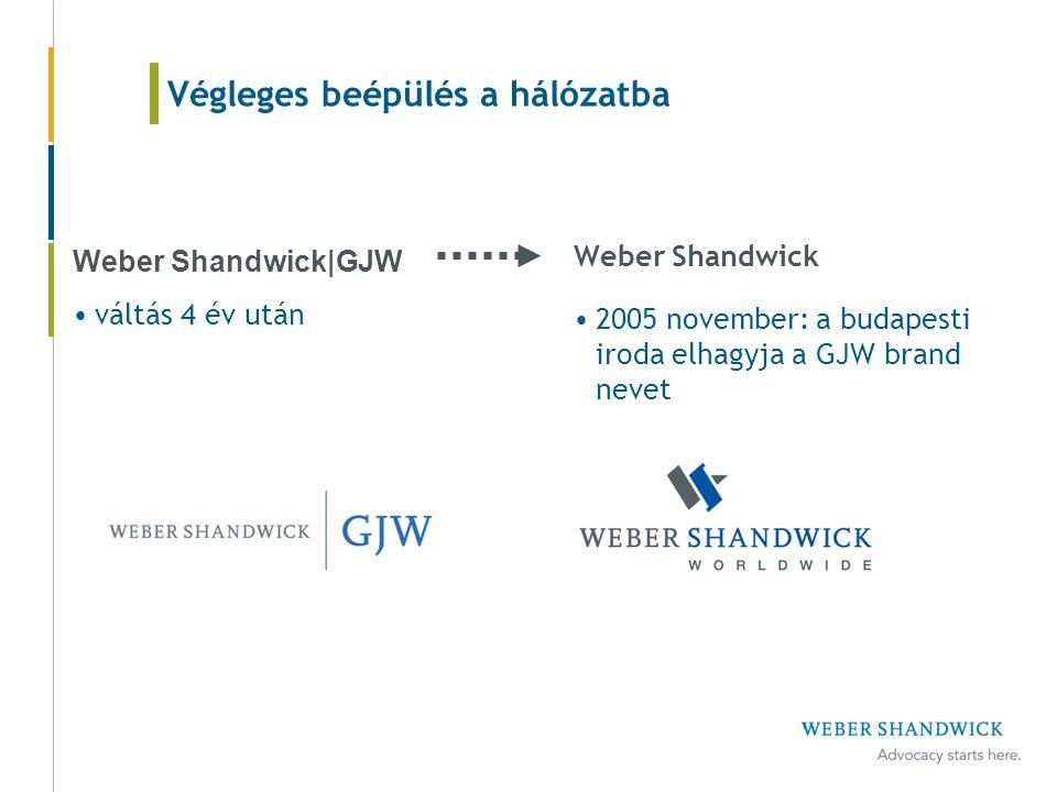 váltás 4 év után Végleges beépülés a hálózatba Weber Shandwick 2005 november: a budapesti iroda elhagyja a GJW brand nevet