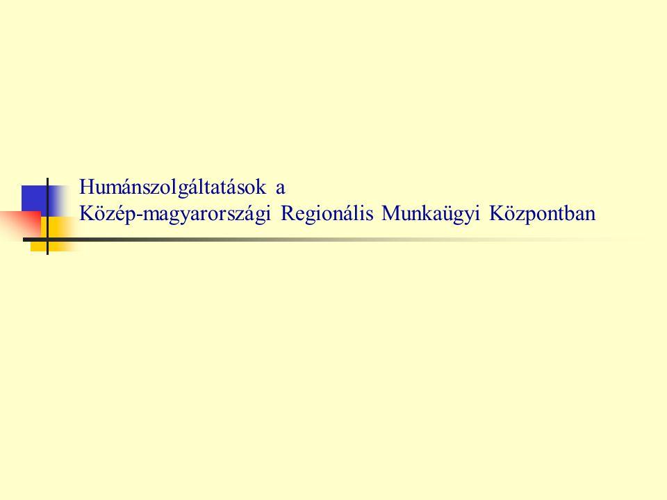 Humánszolgáltatások a Közép-magyarországi Regionális Munkaügyi Központban