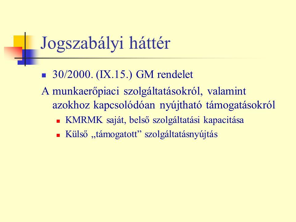 Jogszabályi háttér 30/2000.