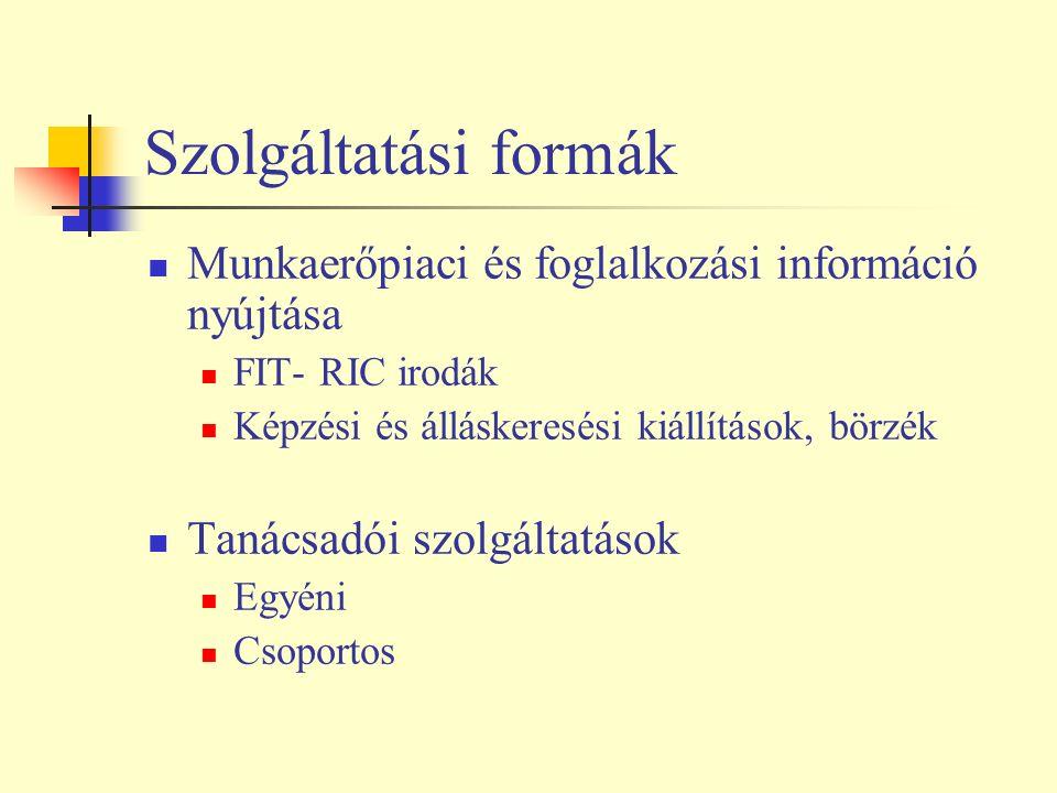 Szolgáltatási formák Munkaerőpiaci és foglalkozási információ nyújtása FIT- RIC irodák Képzési és álláskeresési kiállítások, börzék Tanácsadói szolgáltatások Egyéni Csoportos