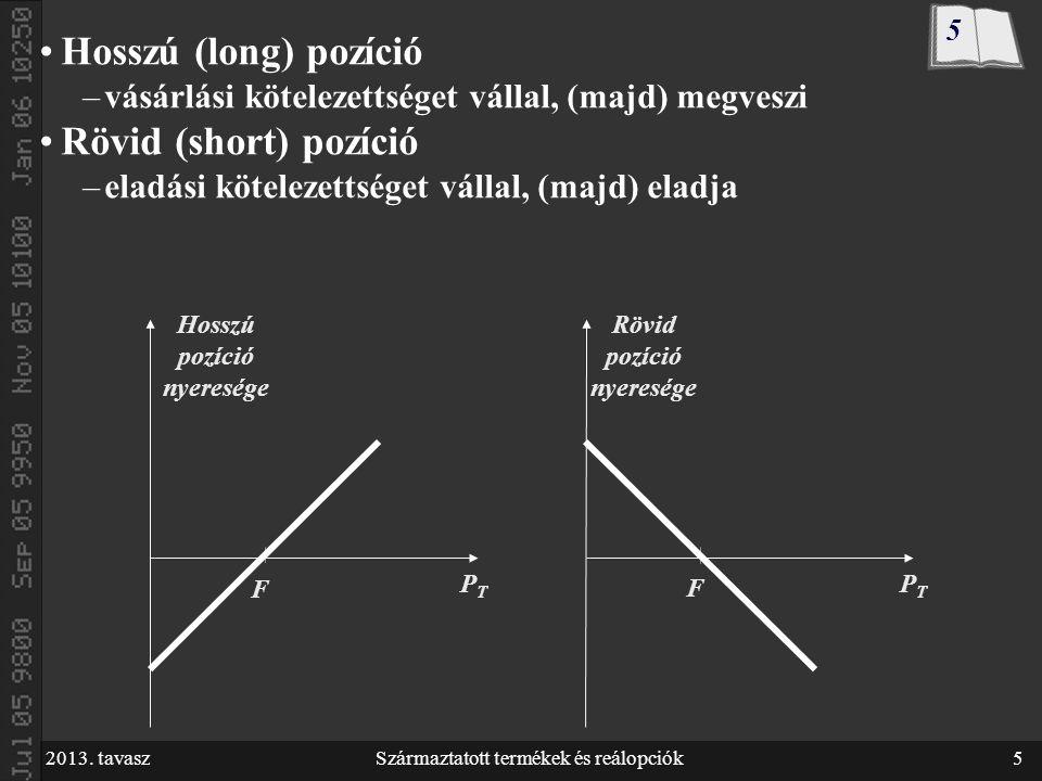 2013.tavaszSzármaztatott termékek és reálopciók26 Derivatív piacok Magyarországon 1988.